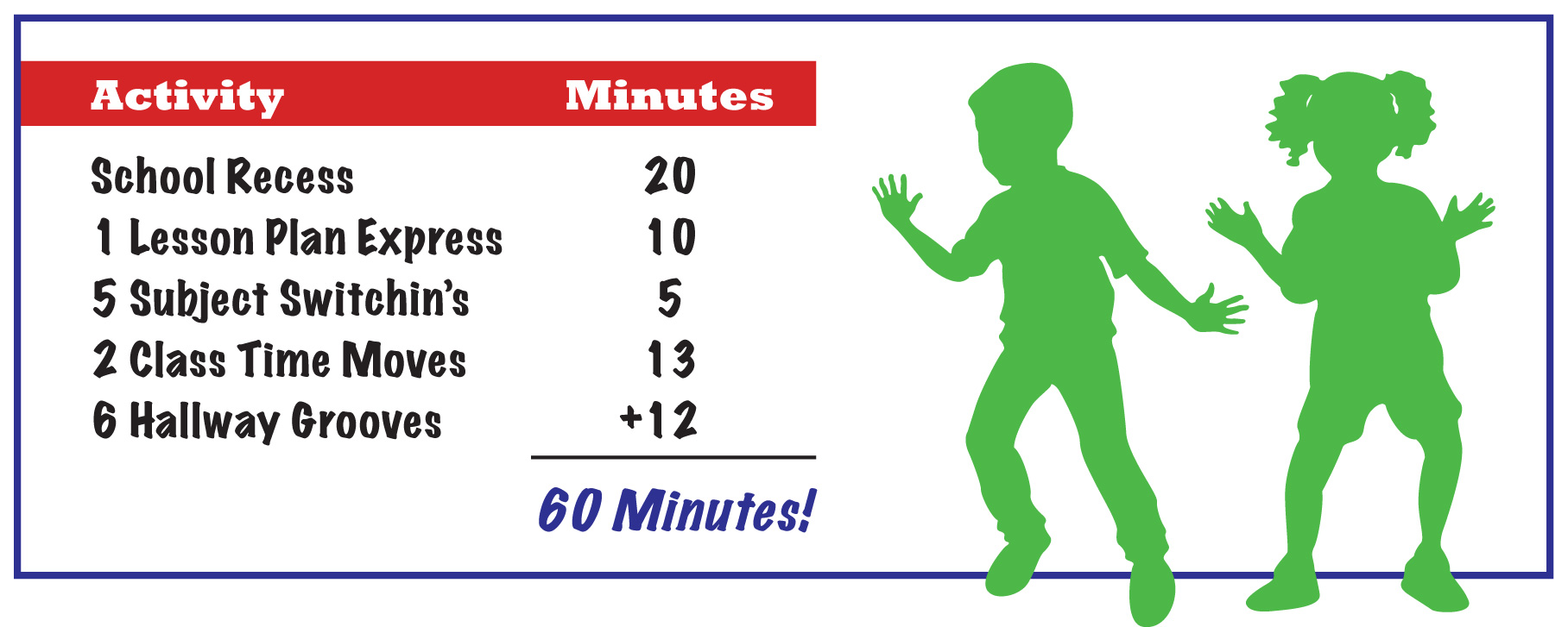 CHC Recess Rocks Minutes Graph